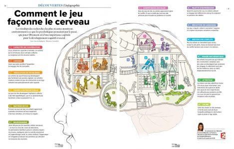 Jeu-et-cerveau-e1526646061578
